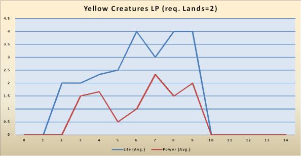 Chart_18
